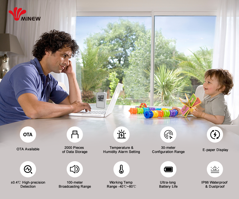 Explore the infinite possibilities of S3 Sensor from Minew, upgraded.