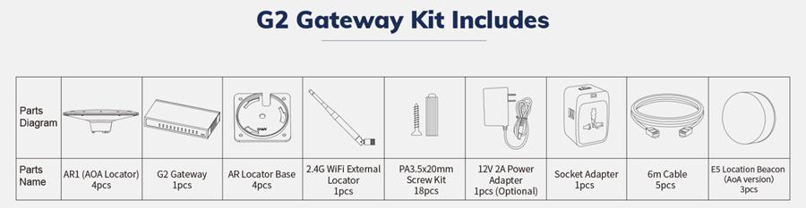 G2-kit